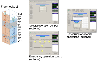 Remote control / Scheduling of special operations